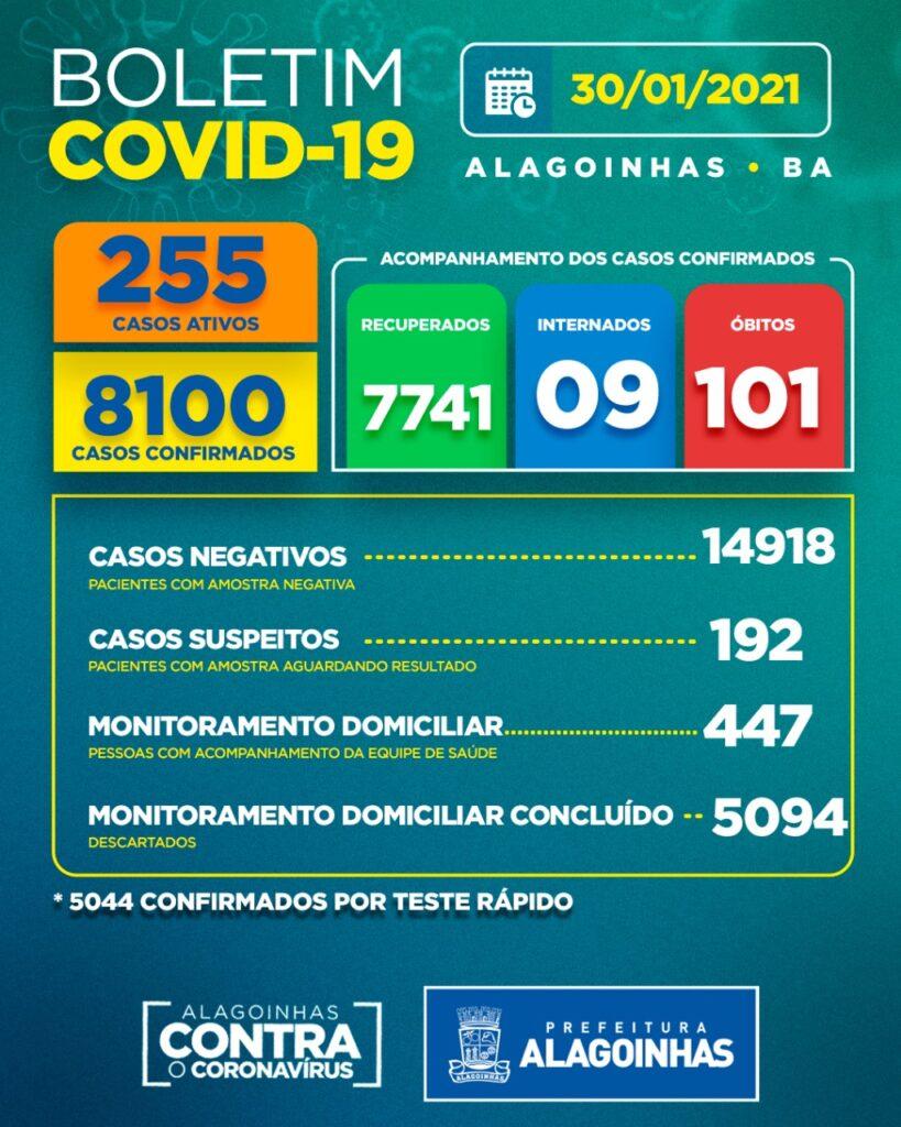 Boletim COVID-19: Confira a atualização deste sábado (30)